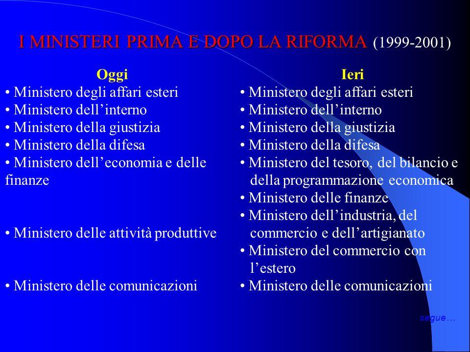 I MINISTERI PRIMA E DOPO LA RIFORMA (1999-2001)