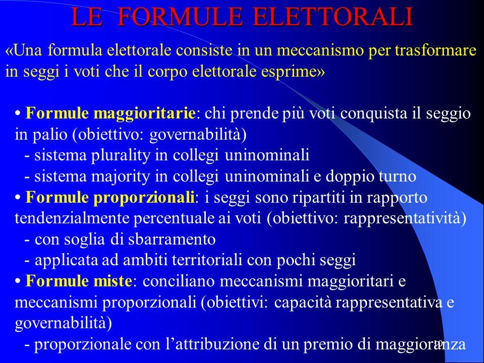 LE FORMULE ELETTORALI «Una formula elettorale consiste in un meccanismo per trasformare in seggi i voti che il corpo elettorale esprime»