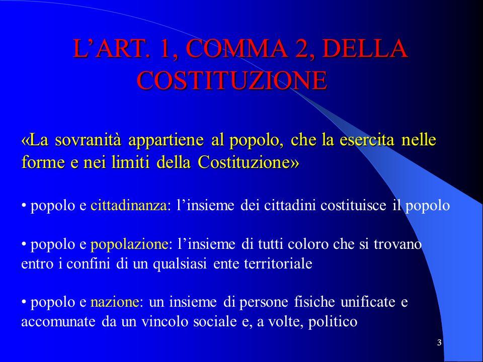 L'ART. 1, COMMA 2, DELLA COSTITUZIONE