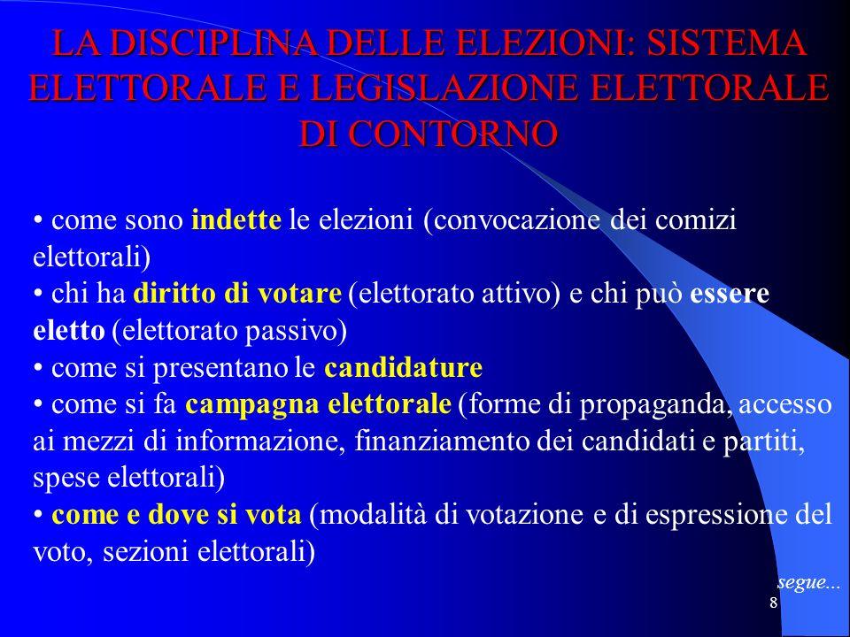 LA DISCIPLINA DELLE ELEZIONI: SISTEMA ELETTORALE E LEGISLAZIONE ELETTORALE DI CONTORNO
