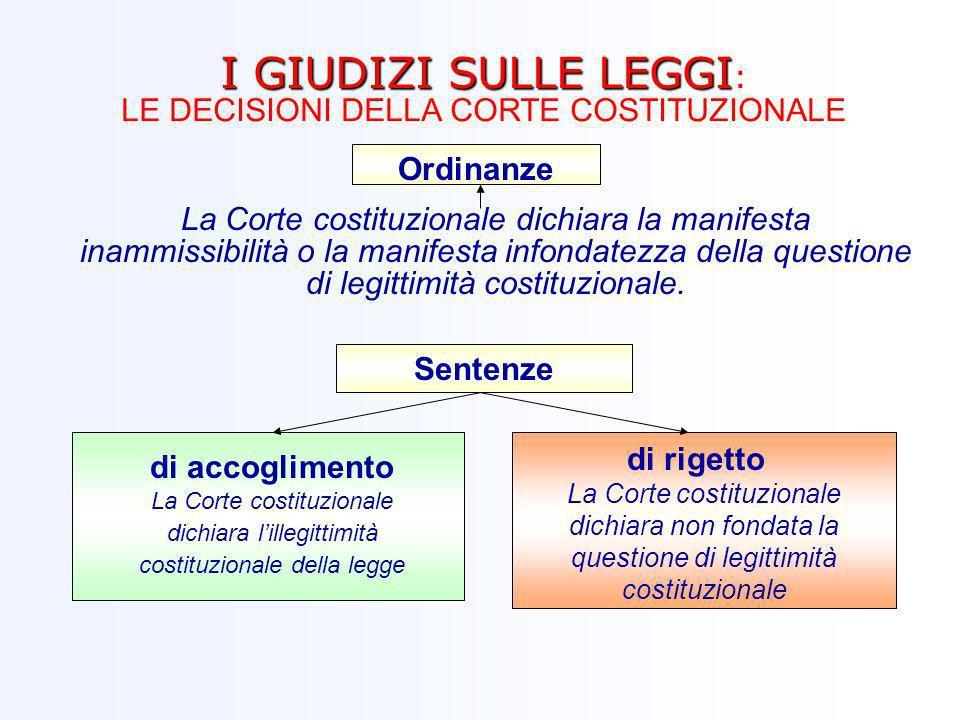 I GIUDIZI SULLE LEGGI: LE DECISIONI DELLA CORTE COSTITUZIONALE