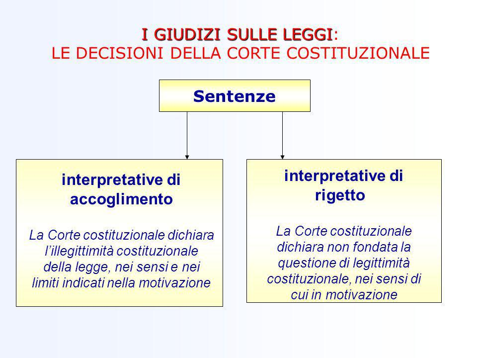 interpretative di accoglimento