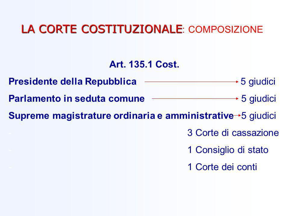 LA CORTE COSTITUZIONALE: COMPOSIZIONE