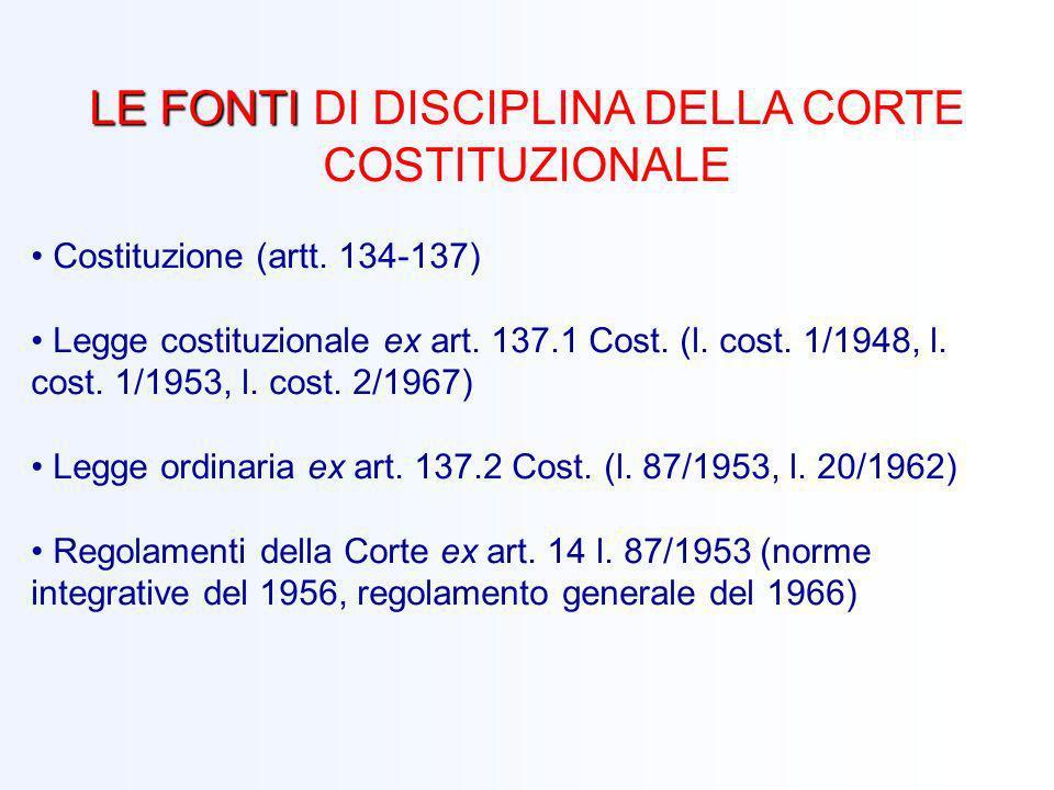 LE FONTI DI DISCIPLINA DELLA CORTE COSTITUZIONALE