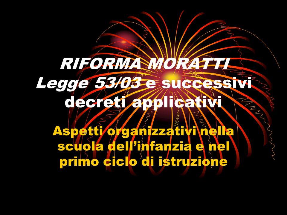 RIFORMA MORATTI Legge 53/03 e successivi decreti applicativi