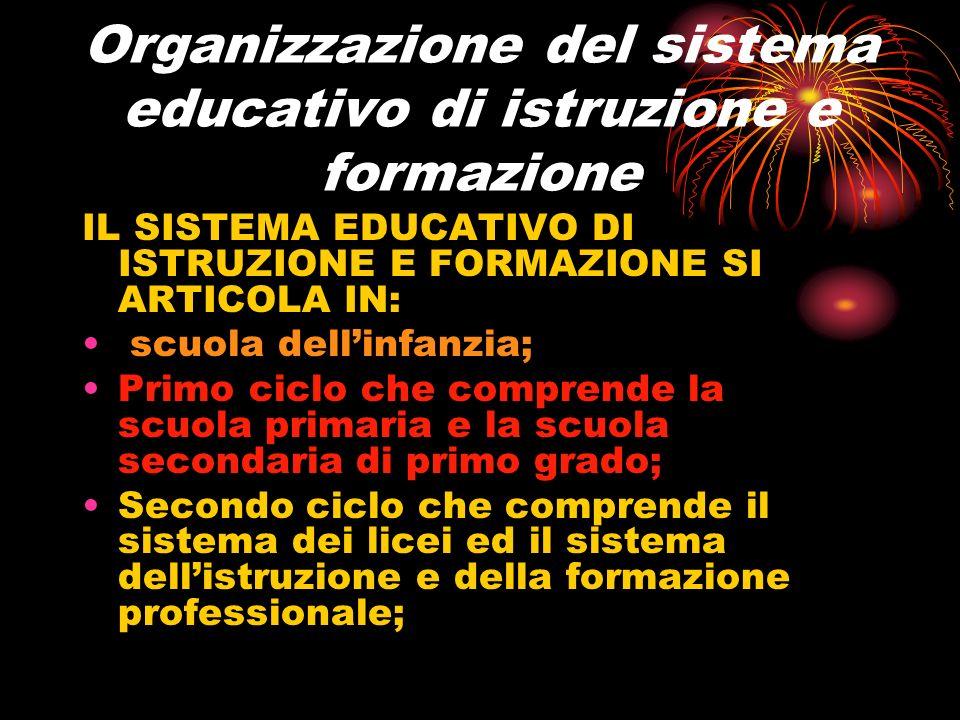 Organizzazione del sistema educativo di istruzione e formazione