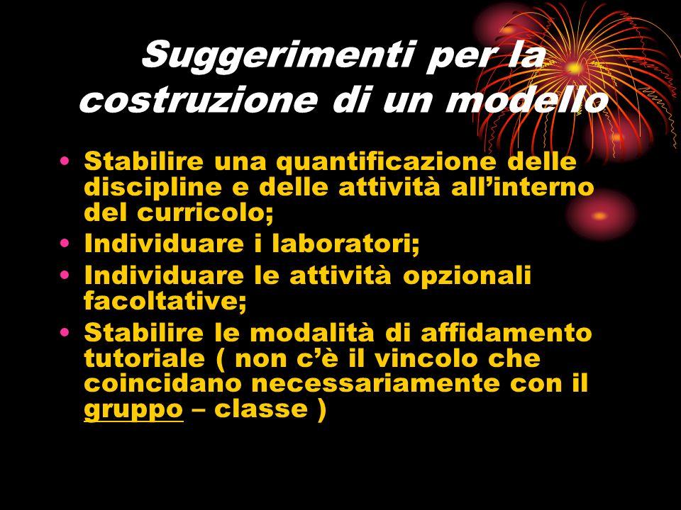 Suggerimenti per la costruzione di un modello