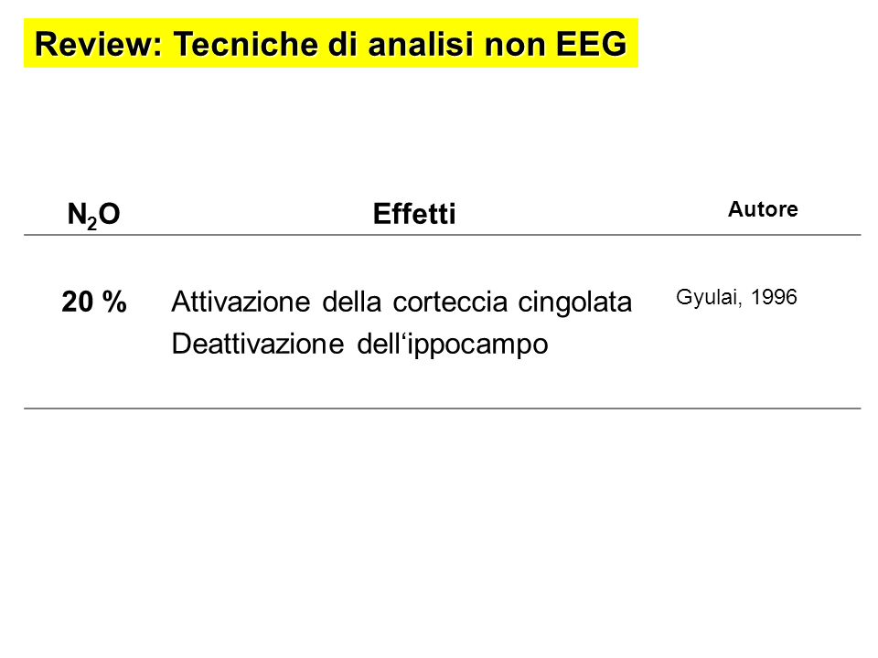Review: Tecniche di analisi non EEG