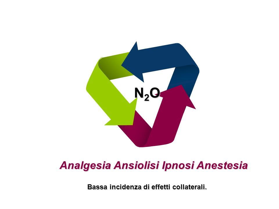 N2O Analgesia Ansiolisi Ipnosi Anestesia