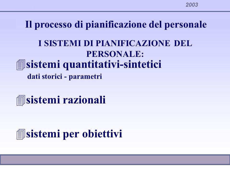 sistemi quantitativi-sintetici