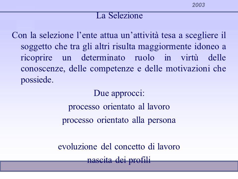 processo orientato al lavoro processo orientato alla persona