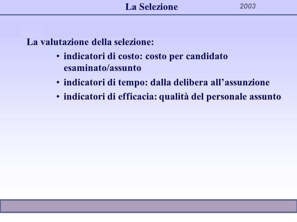 La Selezione La valutazione della selezione: indicatori di costo: costo per candidato esaminato/assunto.