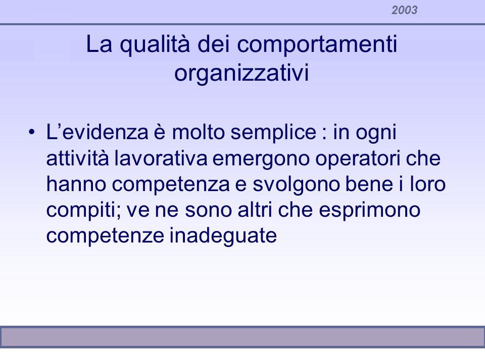 La qualità dei comportamenti organizzativi