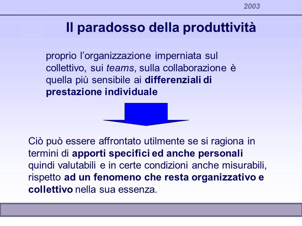 Il paradosso della produttività
