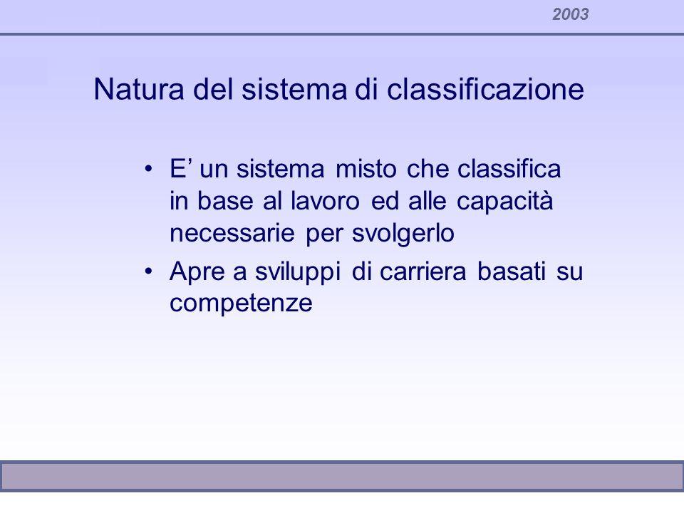 Natura del sistema di classificazione