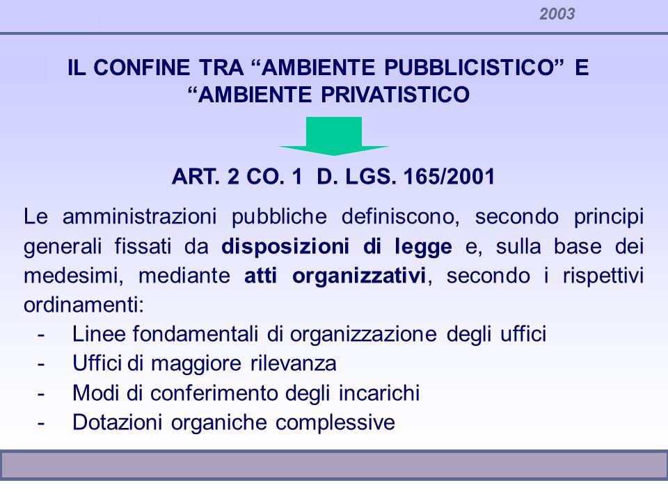 IL CONFINE TRA AMBIENTE PUBBLICISTICO E AMBIENTE PRIVATISTICO