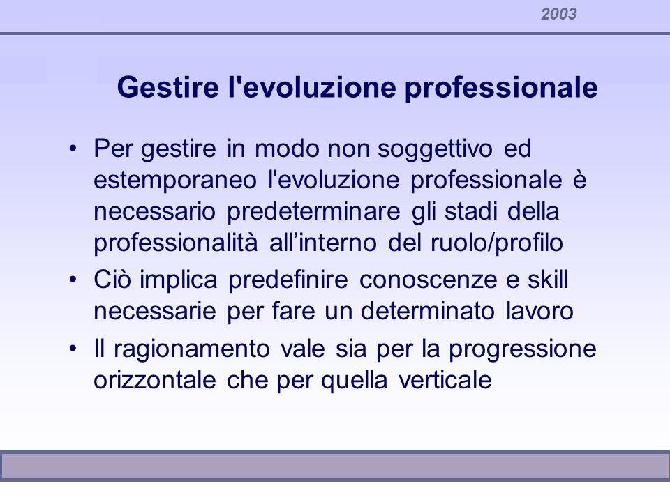 Gestire l evoluzione professionale