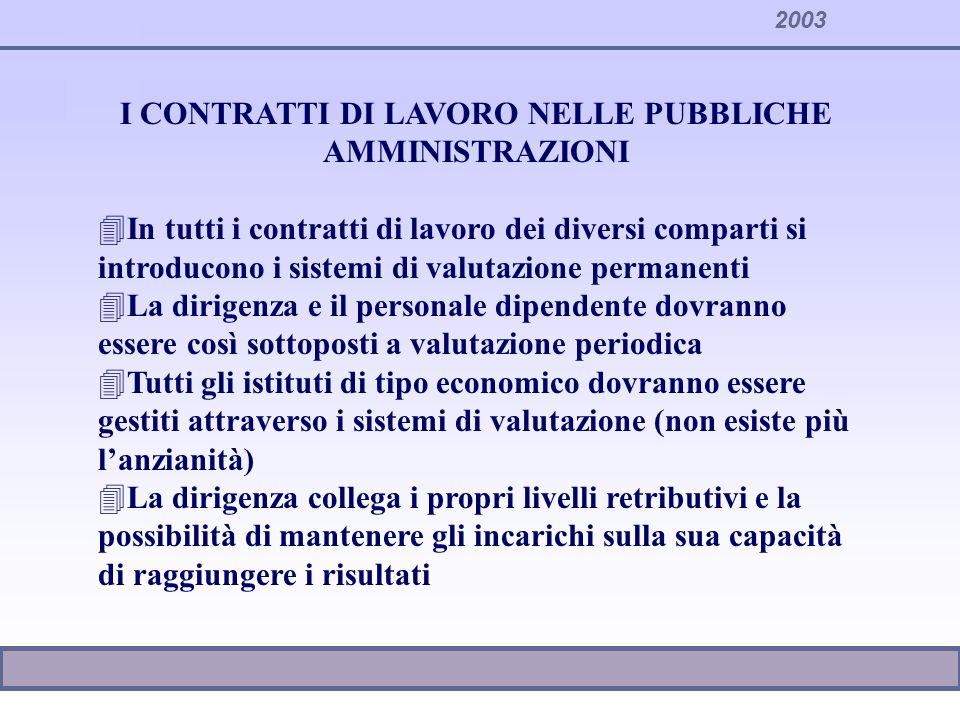 I CONTRATTI DI LAVORO NELLE PUBBLICHE AMMINISTRAZIONI