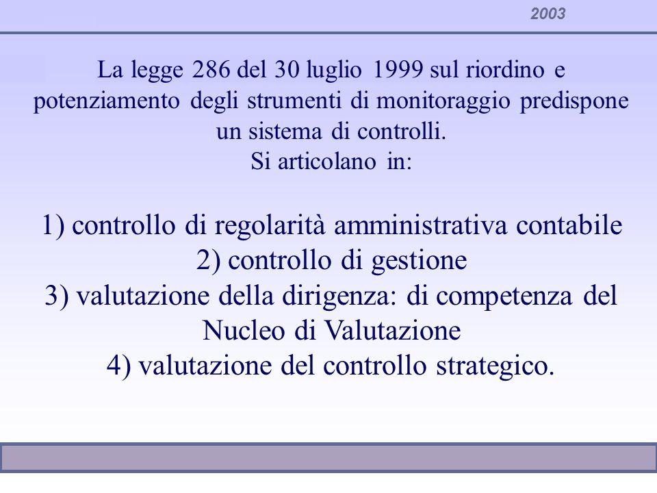 1) controllo di regolarità amministrativa contabile