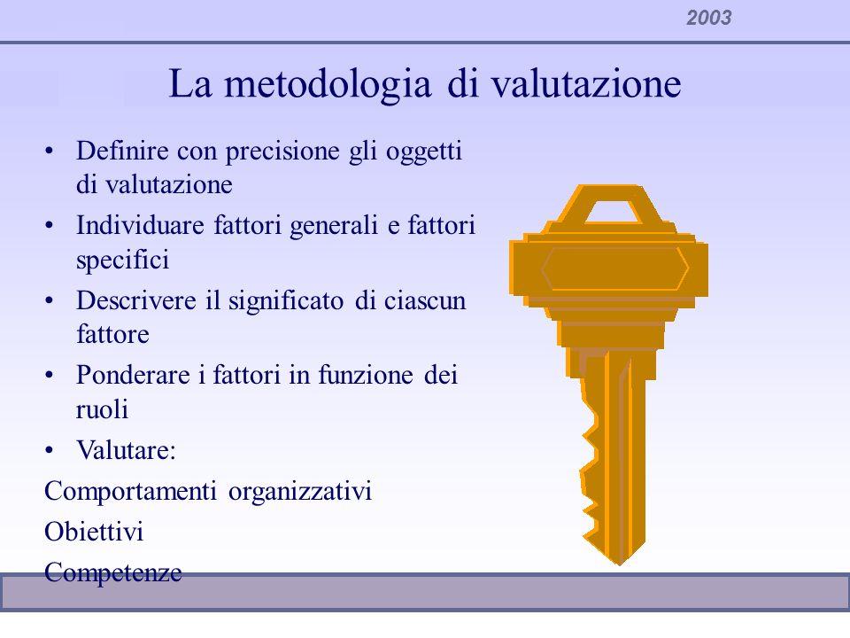 La metodologia di valutazione