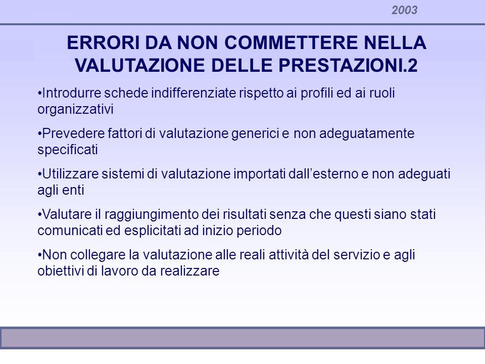 ERRORI DA NON COMMETTERE NELLA VALUTAZIONE DELLE PRESTAZIONI.2