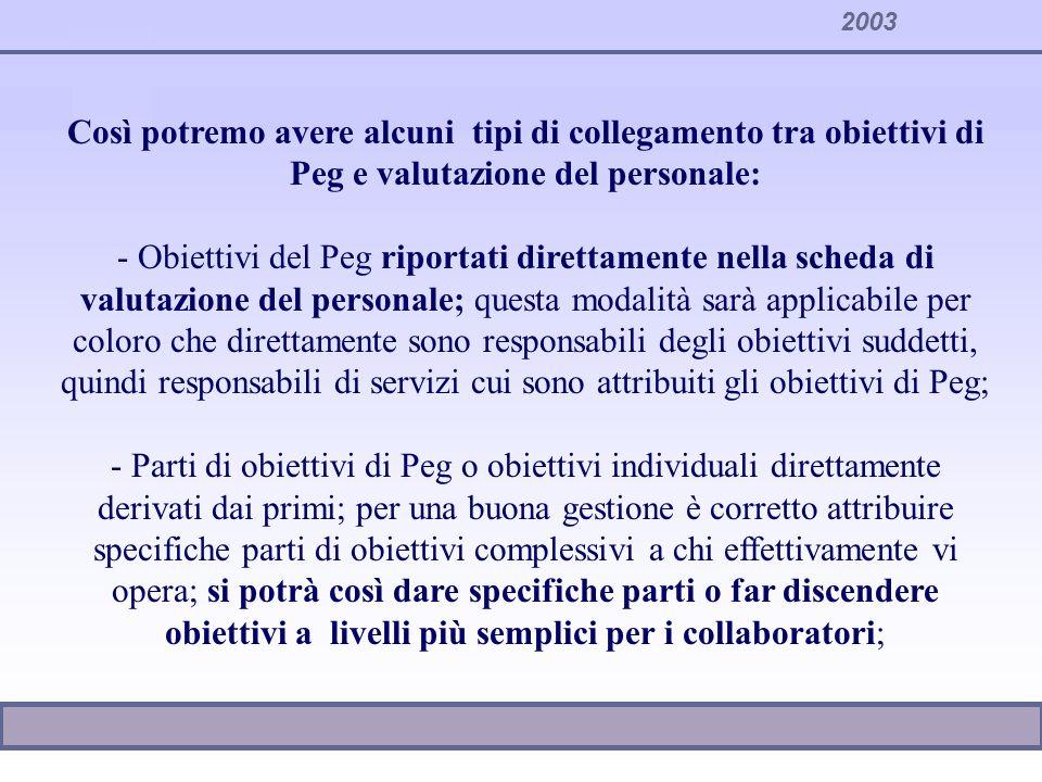 Così potremo avere alcuni tipi di collegamento tra obiettivi di Peg e valutazione del personale: