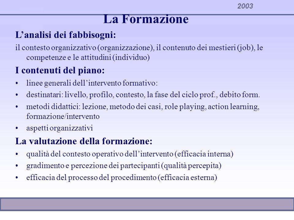 La Formazione L'analisi dei fabbisogni: I contenuti del piano: