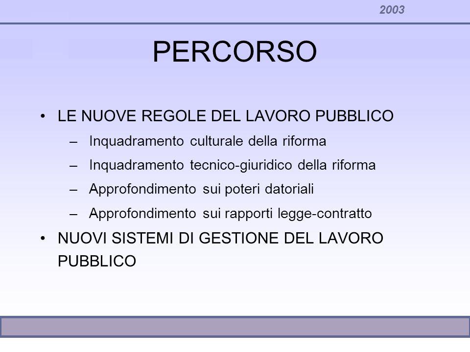 PERCORSO LE NUOVE REGOLE DEL LAVORO PUBBLICO