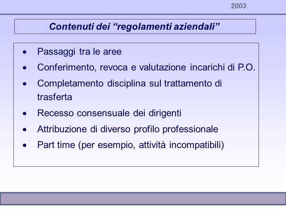 Contenuti dei regolamenti aziendali