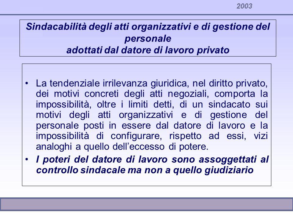 Sindacabilità degli atti organizzativi e di gestione del personale adottati dal datore di lavoro privato