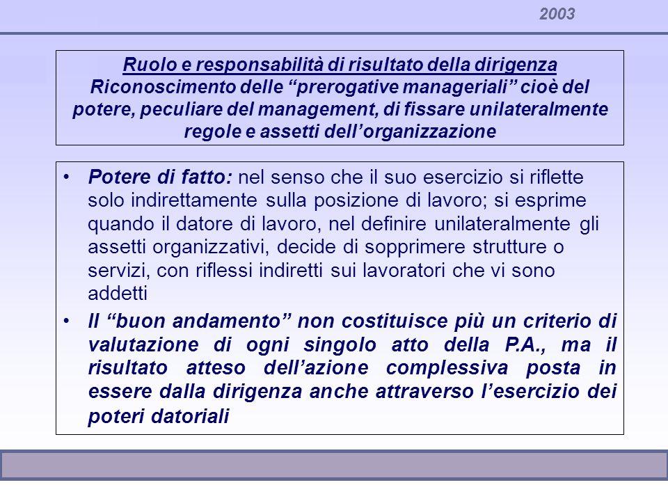 Ruolo e responsabilità di risultato della dirigenza Riconoscimento delle prerogative manageriali cioè del potere, peculiare del management, di fissare unilateralmente regole e assetti dell'organizzazione