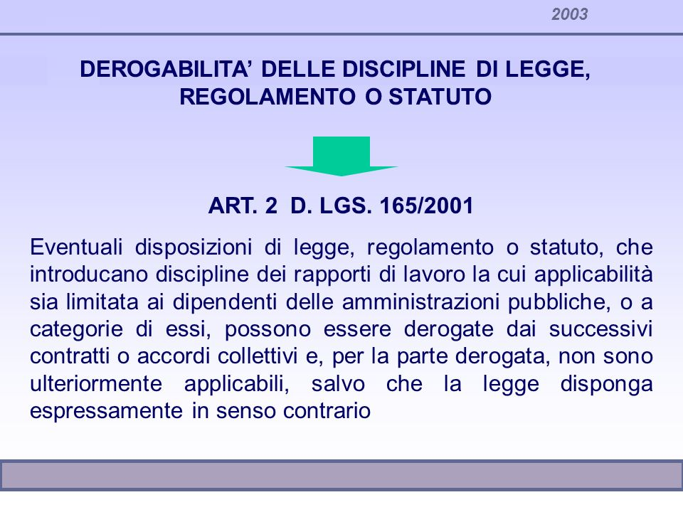 DEROGABILITA' DELLE DISCIPLINE DI LEGGE, REGOLAMENTO O STATUTO