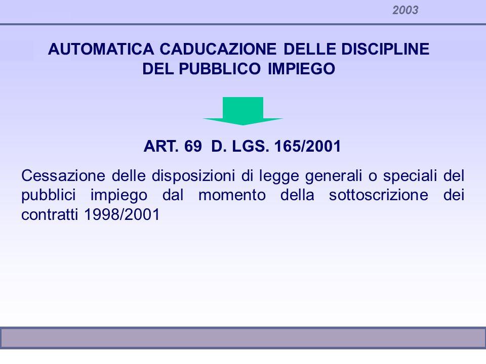 AUTOMATICA CADUCAZIONE DELLE DISCIPLINE DEL PUBBLICO IMPIEGO