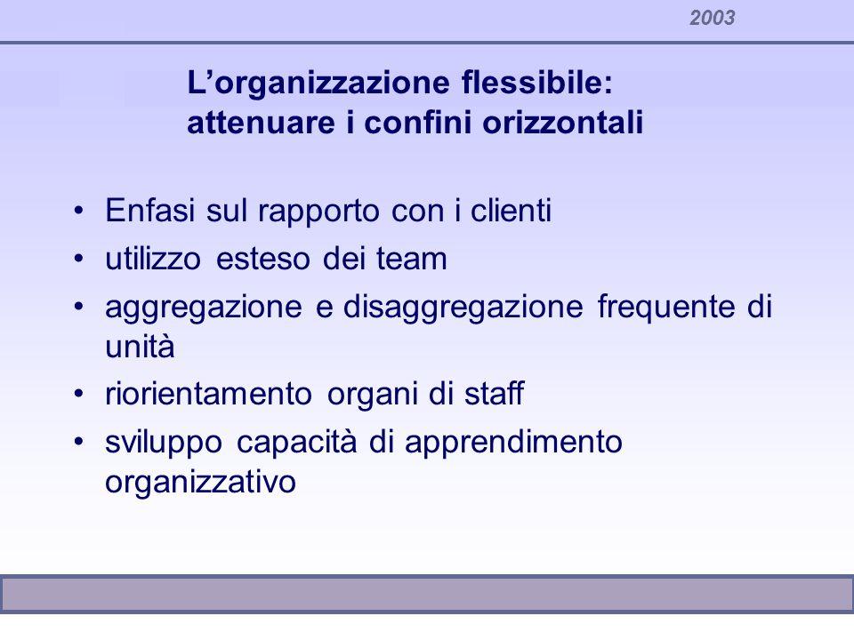 L'organizzazione flessibile: