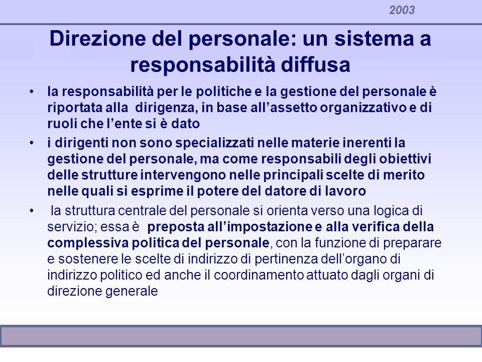 Direzione del personale: un sistema a responsabilità diffusa
