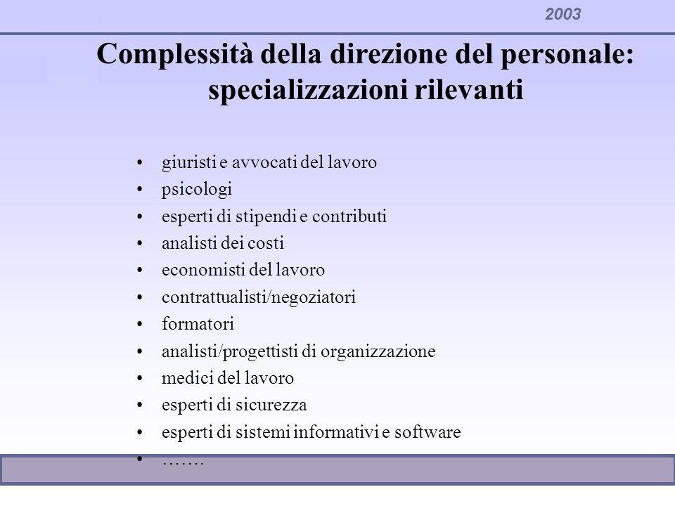 Complessità della direzione del personale: specializzazioni rilevanti
