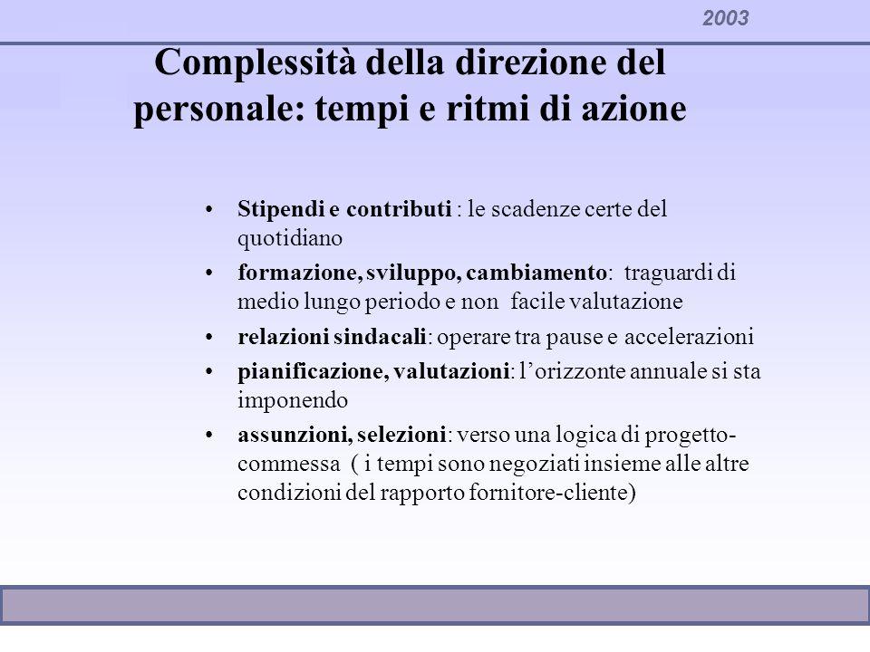 Complessità della direzione del personale: tempi e ritmi di azione