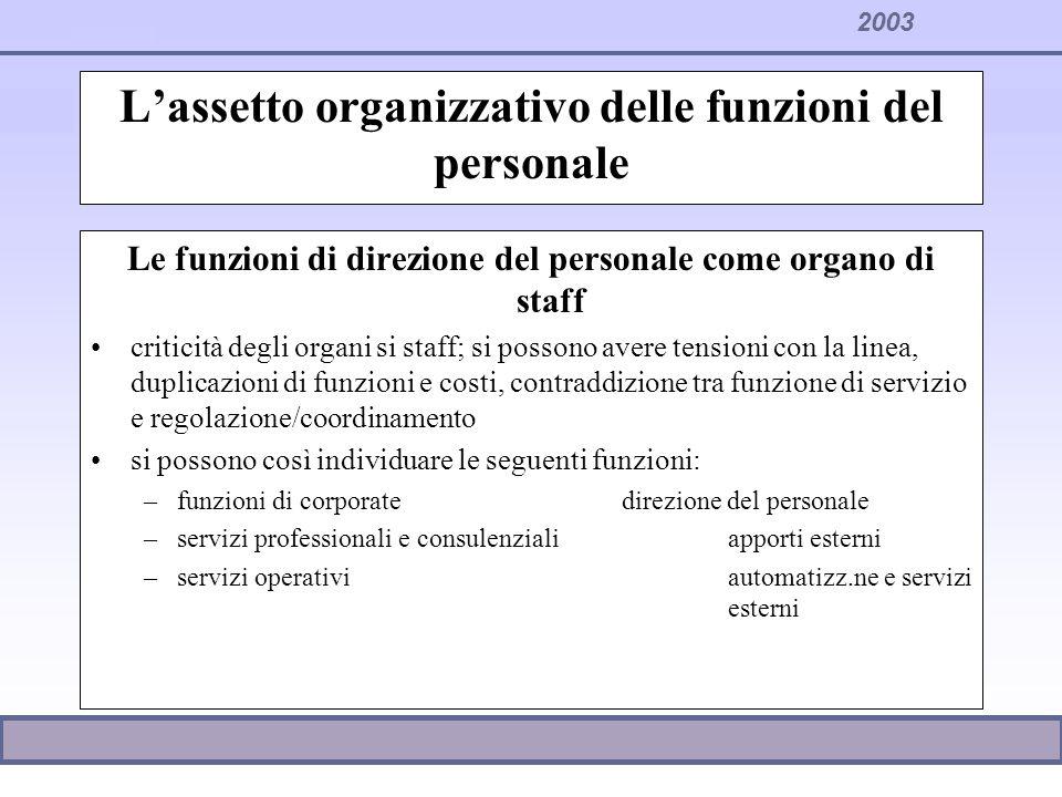 L'assetto organizzativo delle funzioni del personale