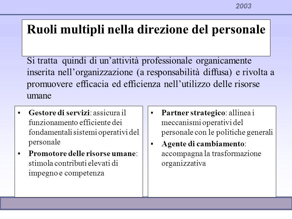 Ruoli multipli nella direzione del personale