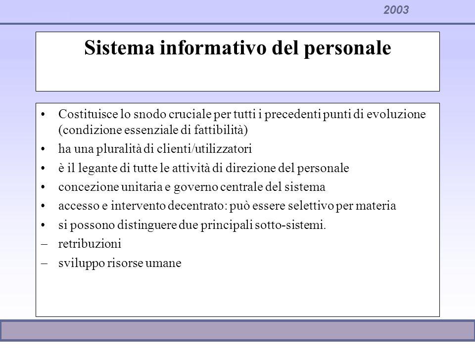 Sistema informativo del personale