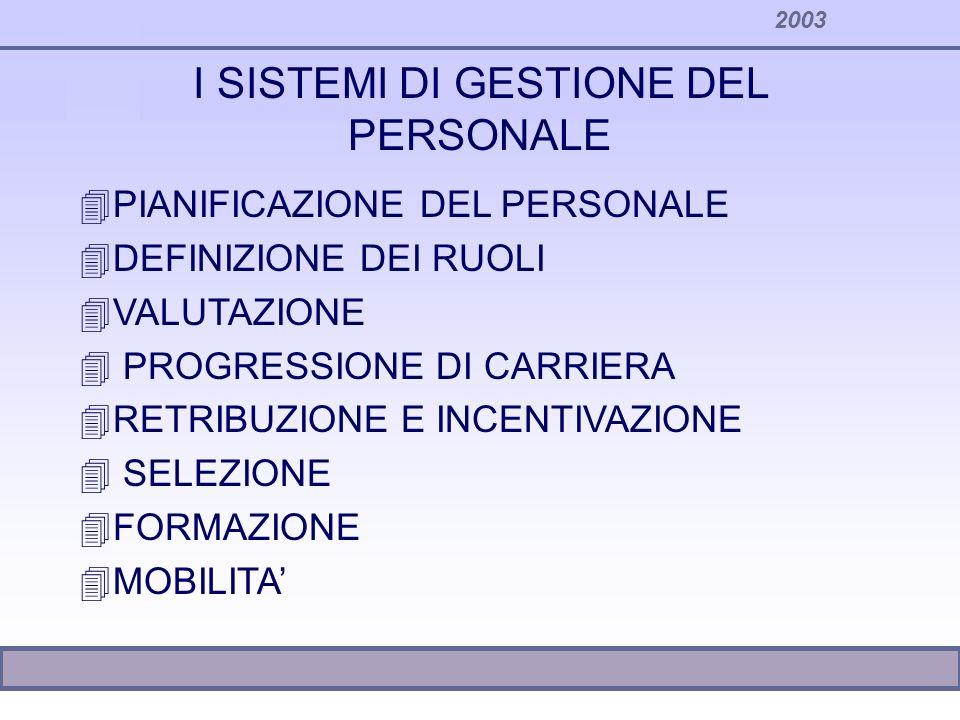 I SISTEMI DI GESTIONE DEL PERSONALE