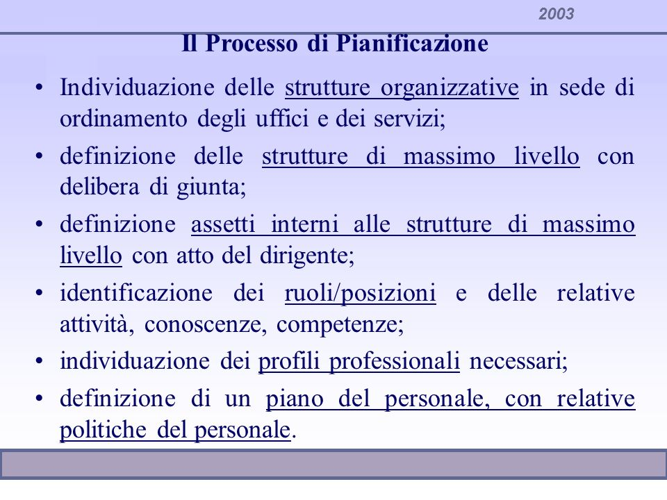 Il Processo di Pianificazione