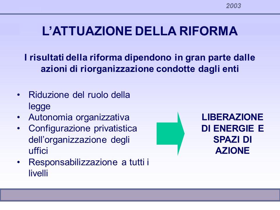L'ATTUAZIONE DELLA RIFORMA LIBERAZIONE DI ENERGIE E SPAZI DI AZIONE