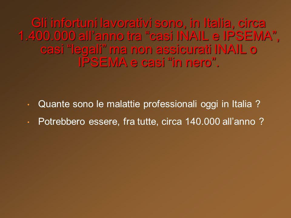 Gli infortuni lavorativi sono, in Italia, circa 1. 400