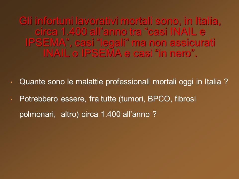 Gli infortuni lavorativi mortali sono, in Italia, circa 1