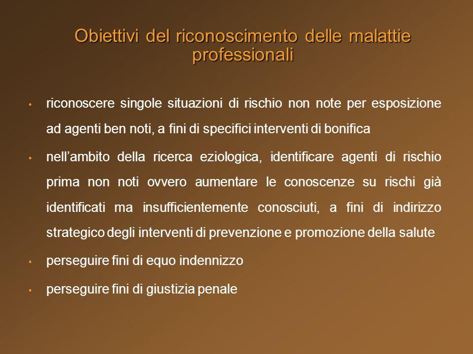 Obiettivi del riconoscimento delle malattie professionali