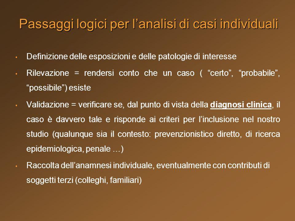 Passaggi logici per l'analisi di casi individuali