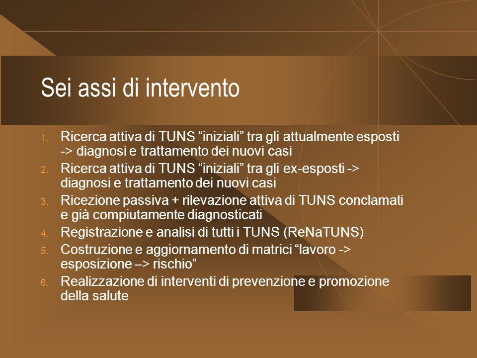 Sei assi di interventoRicerca attiva di TUNS iniziali tra gli attualmente esposti -> diagnosi e trattamento dei nuovi casi.