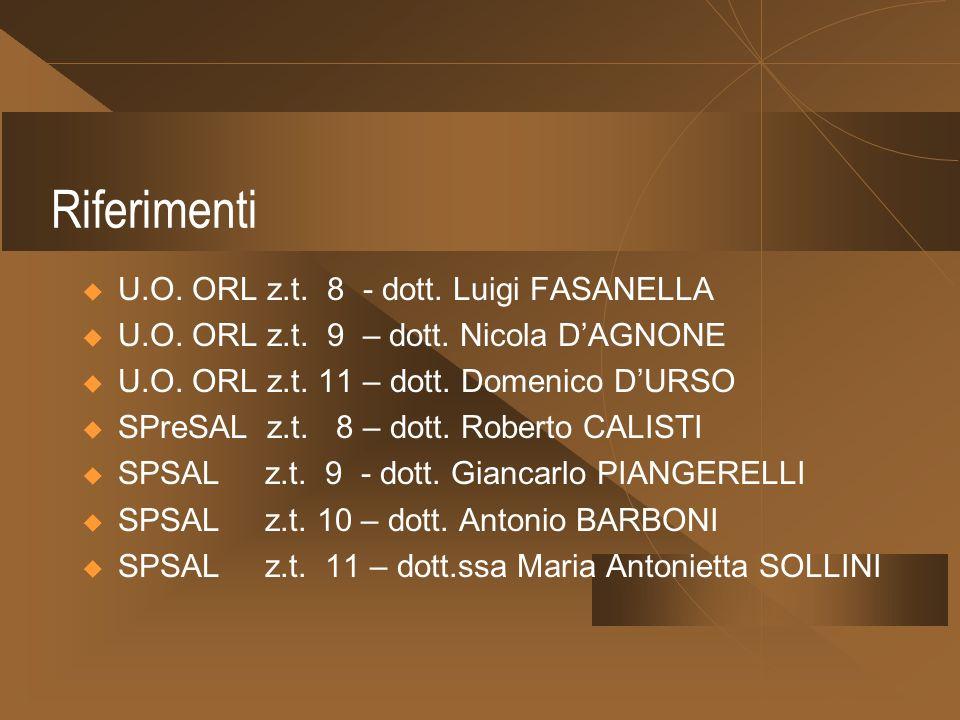 Riferimenti U.O. ORL z.t. 8 - dott. Luigi FASANELLA