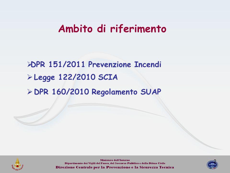 Ambito di riferimento DPR 151/2011 Prevenzione Incendi